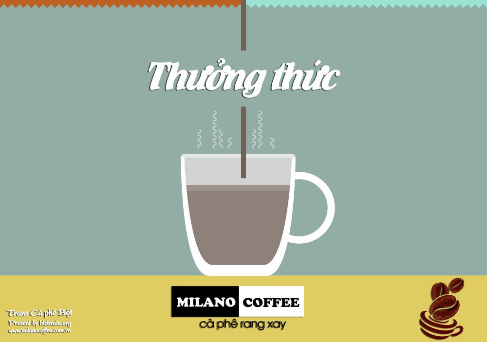 hanh-trinh-ly-ca-phe-milanocoffee (1)
