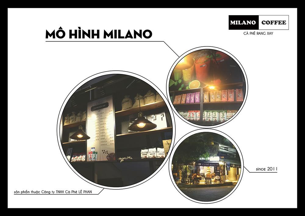 mô hình nhượng quyền cà phê MILANO